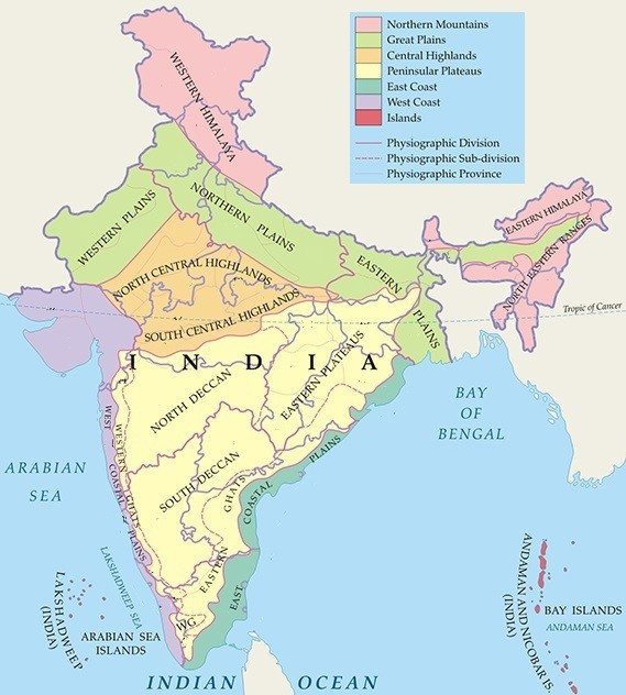 Indian Physiography Himalayas