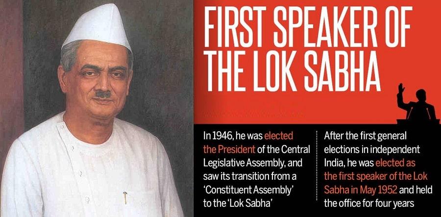 Speaker of Lok Sabha Deputy Speaker of Lok Sabha pro tem speaker