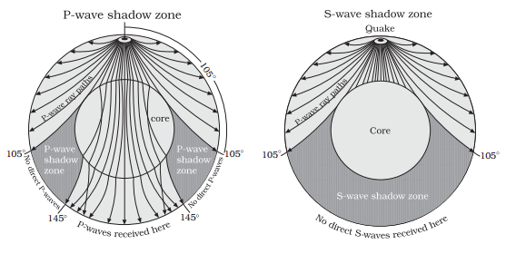 Shadow Zone of Earthquake
