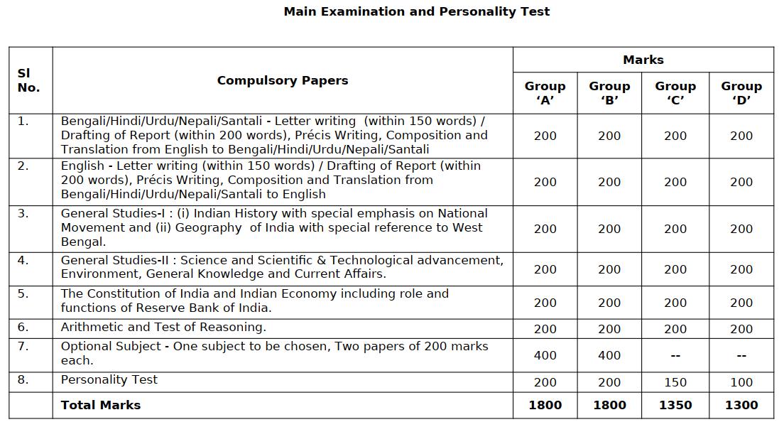wbcs main exam pattern